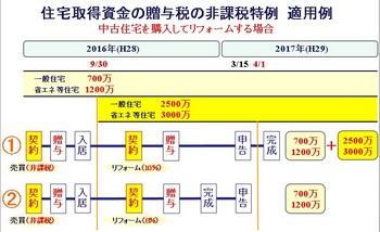 160113_贈与税.jpg